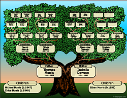 free family tree charts maker online   tribalpages comfamily tree chart